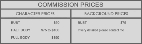 commissionprices